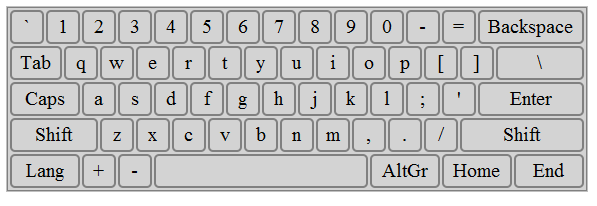 Example of keyboard